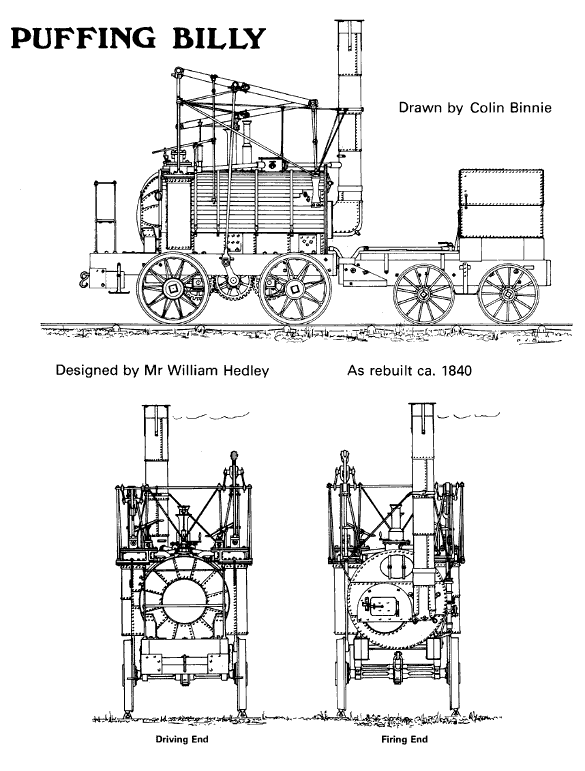 Drawing of Puffing Billy by Colin Binnie. © The Science Museum, London