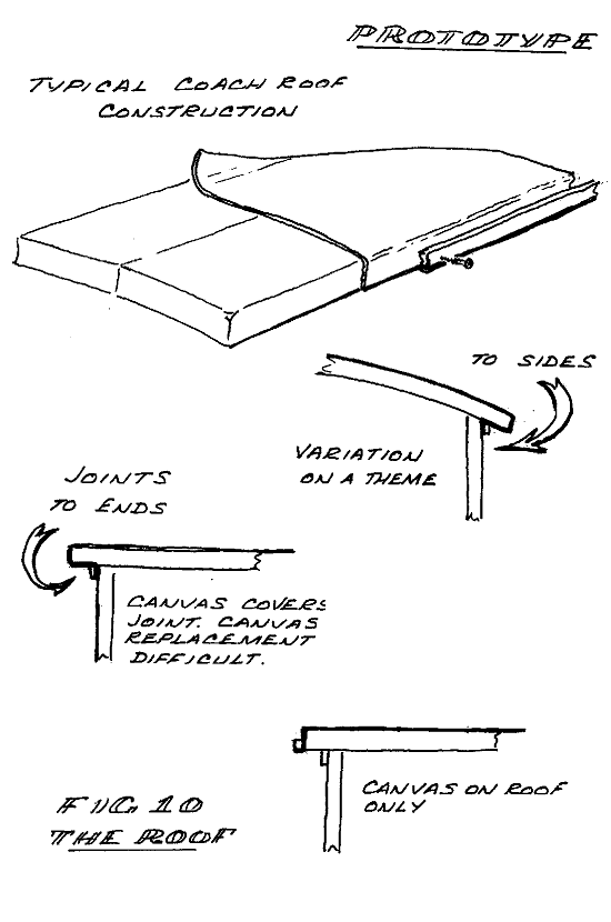 Figure 10. Details of prototype coach roof