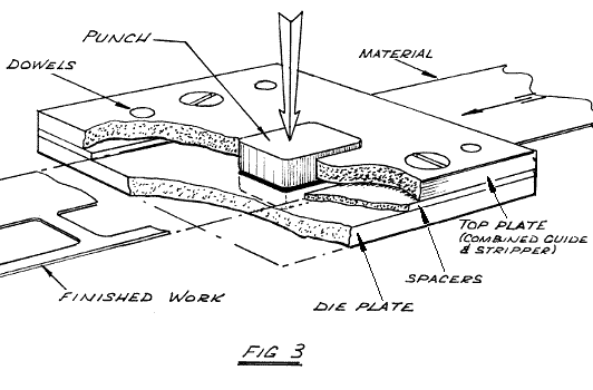 Fig 3. built up die and stripper assembly
