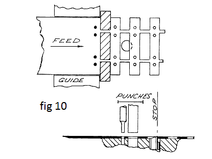 Fig.10 Press tool with multiple punches.
