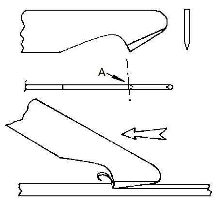 Cutting hook diagram and in use